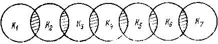 Схема линейного программирования