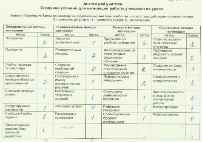 Так выглядит одна из заполненных учителем анкет