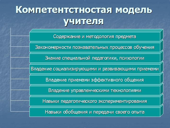 Девушка модель системы работы учителя девушки с авто работа